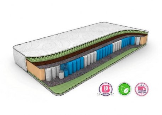 Матрас DreamLine Mix Foam Smart Zone 1