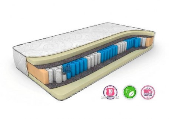 Матрас DreamLine Memory Smart Zone 1
