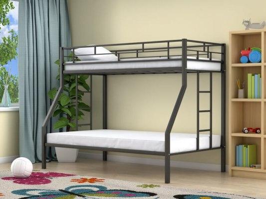 Кровать двухъярусная металлическая Милан ( для детей и взрослых ) 3